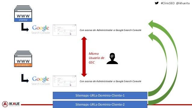 #ClinicSEO @ikhuerta Con acceso de Administrador a Google Search Console Con acceso de Administrador a Google Search Conso...
