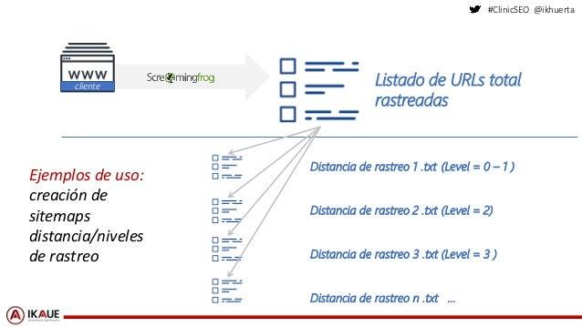 #ClinicSEO @ikhuerta Listado de URLs total rastreadas cliente Distancia de rastreo 1 .txt (Level = 0 – 1 ) Ejemplos de uso...