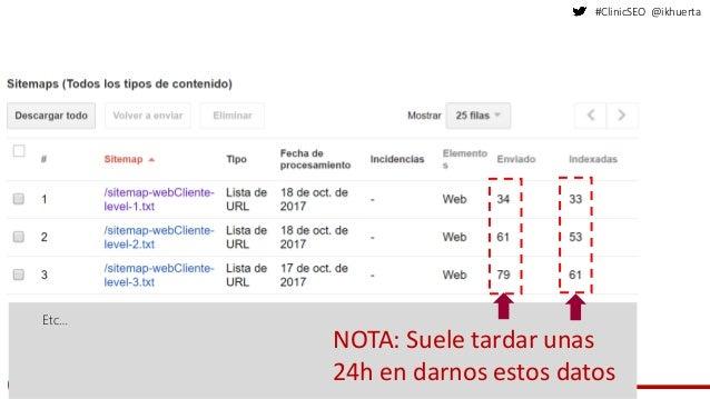 #ClinicSEO @ikhuerta Etc… NOTA: Suele tardar unas 24h en darnos estos datos