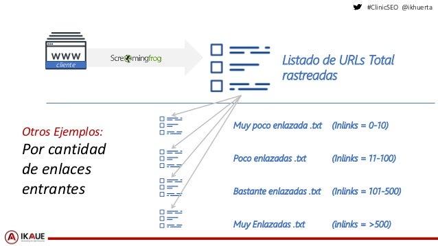 #ClinicSEO @ikhuerta Listado de URLs Total rastreadas cliente Muy poco enlazada .txt (Inlinks = 0-10) Otros Ejemplos: Por ...