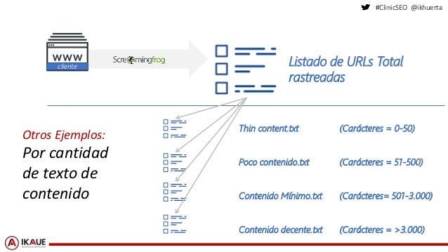 #ClinicSEO @ikhuerta Listado de URLs Total rastreadas cliente Thin content.txt (Carácteres = 0-50) Otros Ejemplos: Por can...