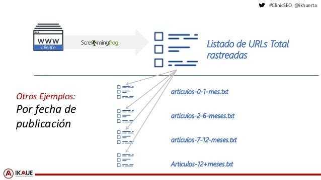 #ClinicSEO @ikhuerta Listado de URLs Total rastreadas cliente articulos-0-1-mes.txt Otros Ejemplos: Por fecha de publicaci...