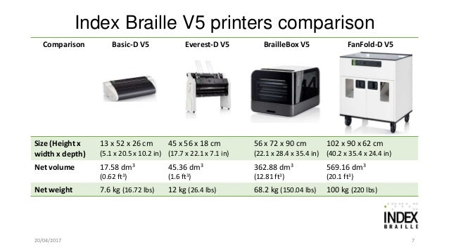 5 Things To Choose A Braille Printer Suitable For You