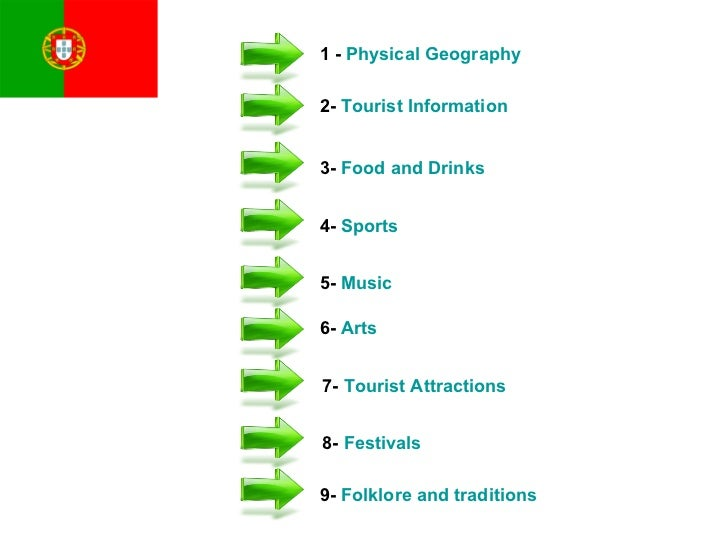 1 -  Physical Geography   2-  Tourist Information 3-  Food and Drinks 4-  Sports 5-  Music 6-  Arts 7-  Tourist Attraction...