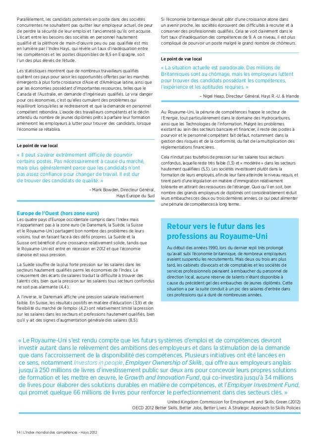 14 | L'Index mondial des compétences - Hays 2012Parallèlement, les candidats potentiels en poste dans des sociétésconcurre...