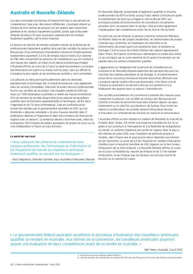20 | L'Index mondial des compétences - Hays 2012Australie et Nouvelle-ZélandeLes deux principales économies d'Océanie font...