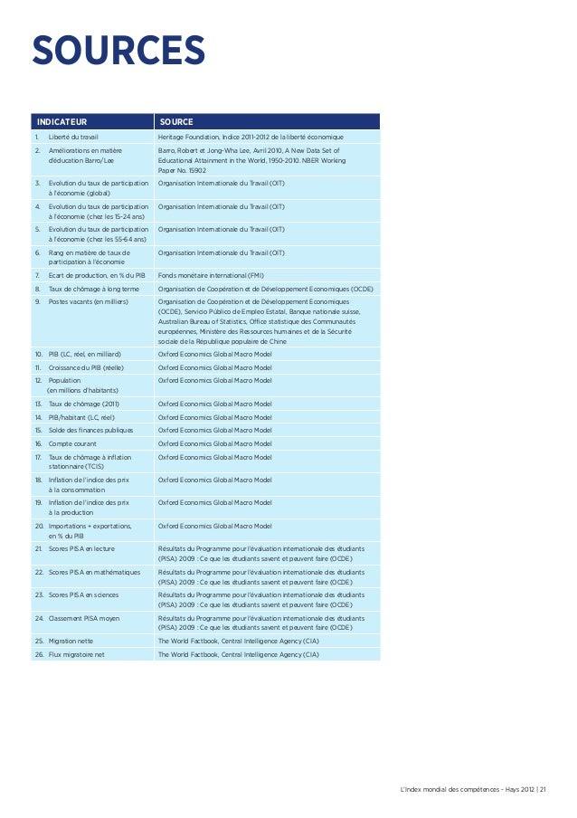 Index des compétences cles hays