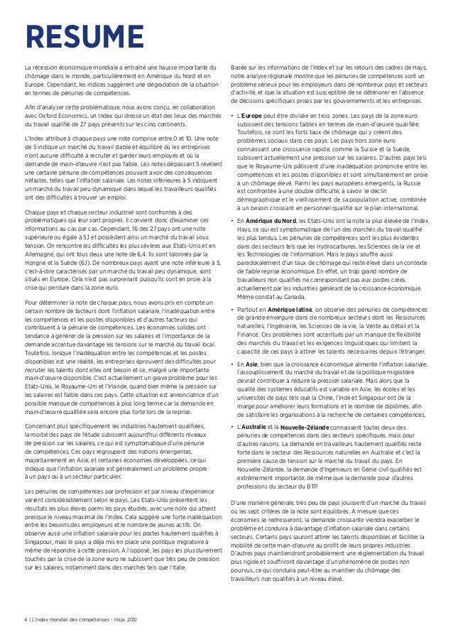 4 | L'Index mondial des compétences - Hays 2012resumeLa récession économique mondiale a entraîné une hausse importante duc...