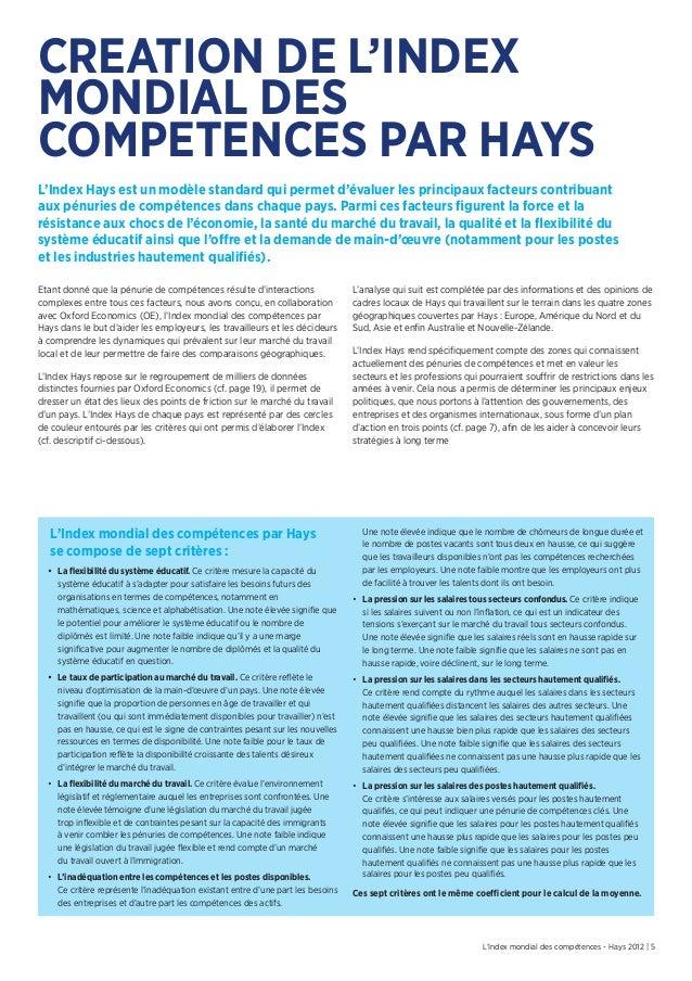 L'Index mondial des compétences - Hays 2012 | 5creation de l'INDEXMONDIAL DESCOMPETENCES PAR HAYSL'Index Hays est un modèl...