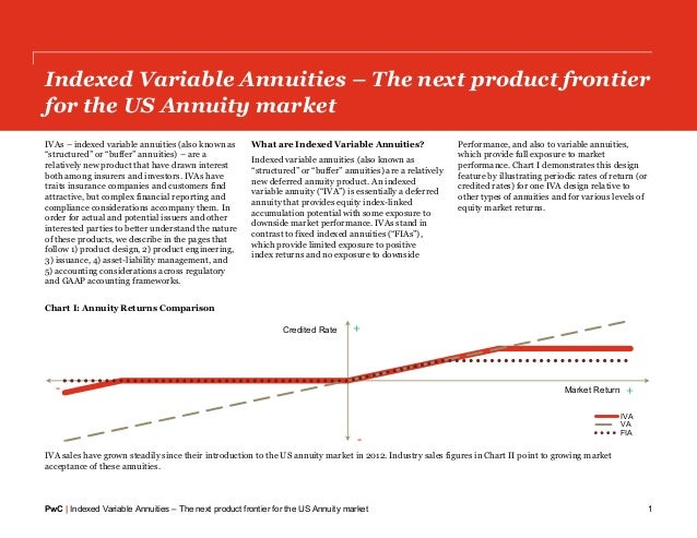 indexed variable annuities the next us annuity product frontier