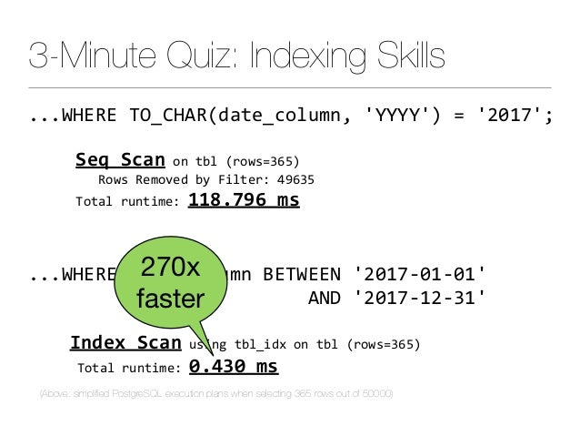 3-Minute Quiz: Indexing Skills ...WHERETO_CHAR(date_column,'YYYY')='2017'; SeqScanontbl(rows=365) RowsRemove...