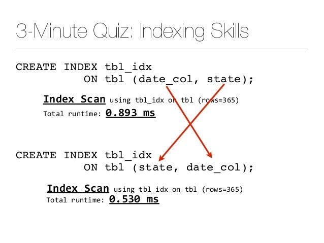 3-Minute Quiz: Indexing Skills CREATE INDEX tbl_idx ON tbl (date_col, state); IndexScanusingtbl_idxontbl(rows=365)...