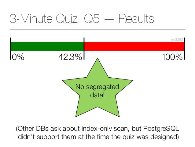 42.3% 100% n=3283 0% 3-Minute Quiz: Q5 — Results No segregated data! (Other DBs ask about index-only scan, but PostgreSQL...