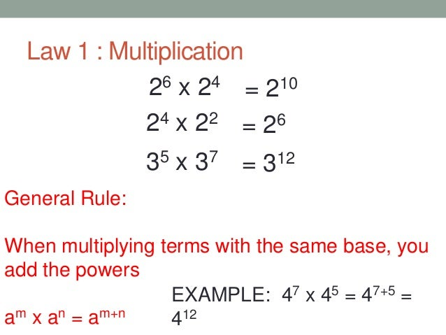 Index laws ppt