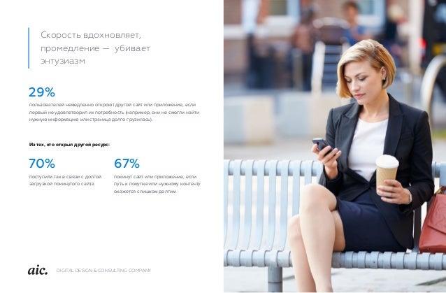 DIGITAL DESIGN & CONSULTING COMPANY Скорость вдохновляет, промедление — убивает энтузиазм 29% пользователей немедленно отк...