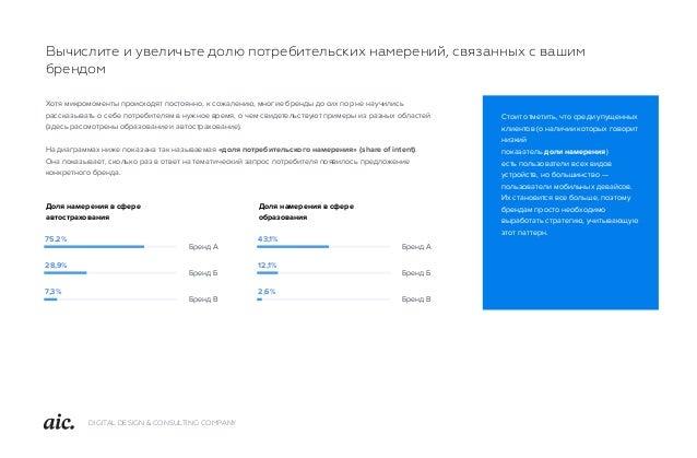 Вычислите и увеличьте долю потребительских намерений, связанных с вашим брендом DIGITAL DESIGN & CONSULTING COMPANY Стоит ...