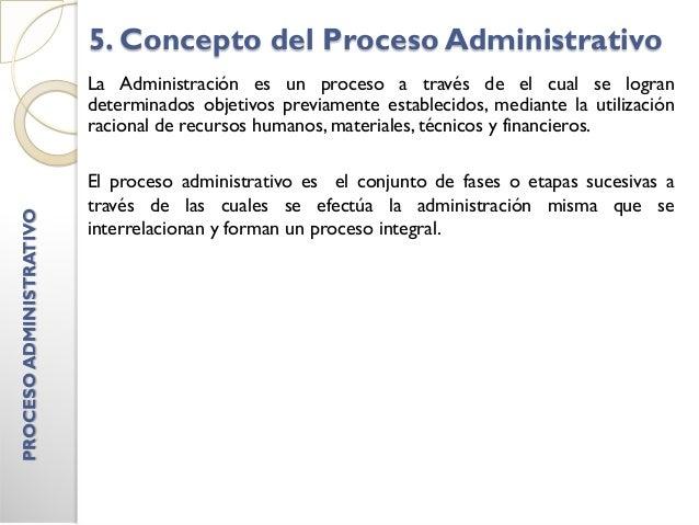 Proceso administrativo for Concepto de tecnicas de oficina