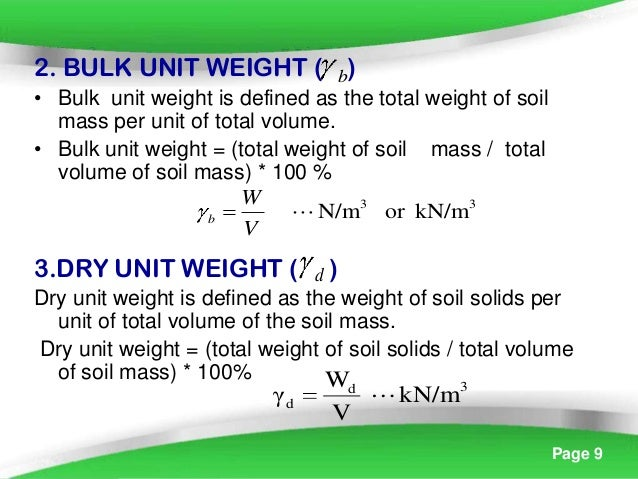 Index property of soil for Soil unit weight