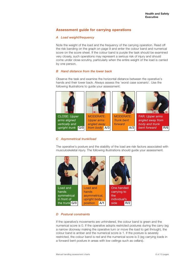 manual handling assessment charts indg383 rh slideshare net manual handling chart hse manual handling assessment charts