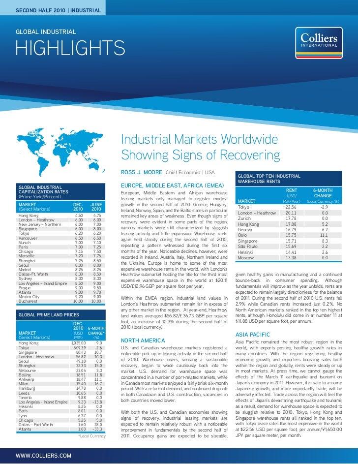 SECOND HALF 2010 | INDUSTRIALGLOBAL INDUSTRIALHIGHLIGHTS                                                  Industrial Marke...
