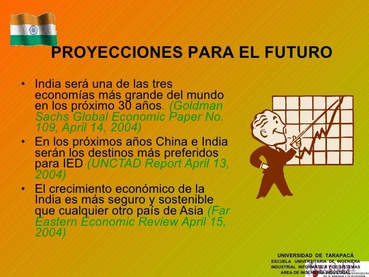 India Desarrollo Economico