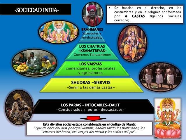 -SOCIEDADINDIA-  Se basaba en el derecho, en las costumbres y en la religión conformada por 4 CASTAS 8grupos sociales cer...