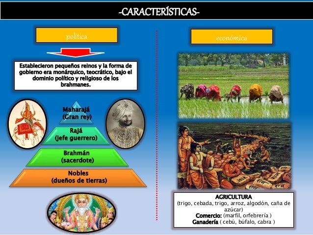 -CARACTERÍSTICAS- económicapolítica Nobles (dueños de tierras) Maharajá (Gran rey) Establecieron pequeños reinos y la form...