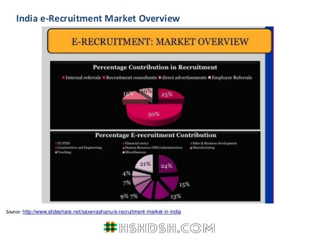 e recruitment Welcome to the new erecruitment web application the office of human resources provides recruitment services to the us mission in haiti it is mandatory to enter a valid e-mail address to proceed with a job application.
