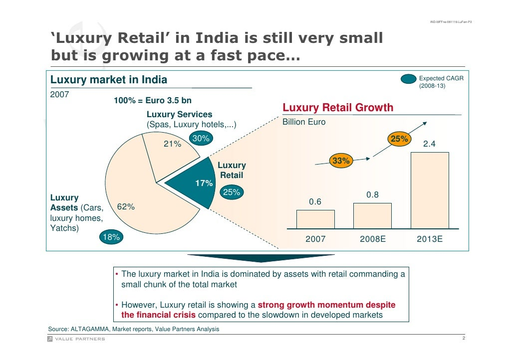 luxury market in india The new global indian youth is on a natural high and prefer luxurious goods to any sub-standard goods or products the luxury market in india is experiencing a high in the market change in spending pattern s of the youth, globalised lifestyle, culture, the consumption pattern is moving.