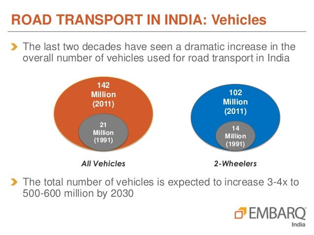 Why India road transport and safety 2014 matters for citizens - Embarq