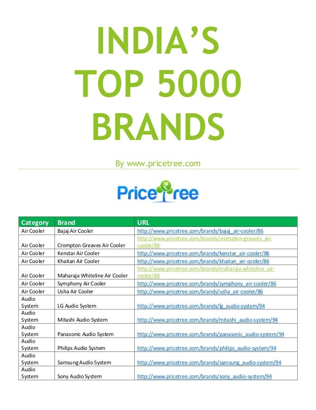 INDIA'S TOP 5000 BRANDS By www.pricetree.com Category Brand URL Air Cooler Bajaj Air Cooler http://www.pricetree.com/brand...