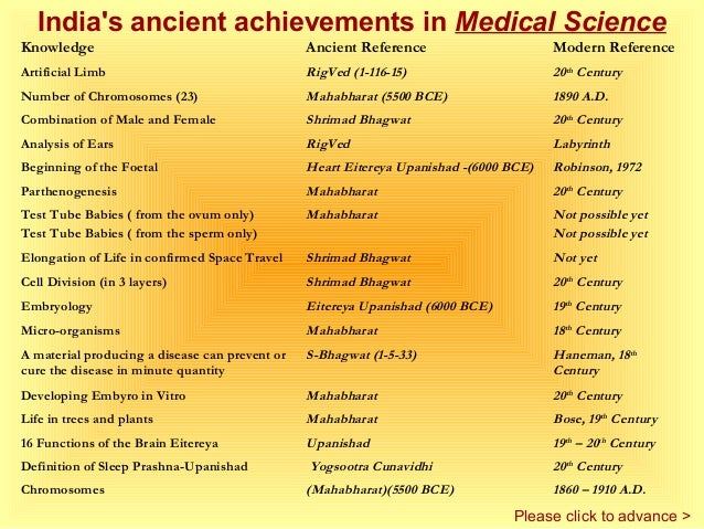 achievements of modern science Ancient egyptian science and technology  metallurgy was carried on with an elaborate technique and a business organization not unworthy of the modern world, while the systematic.