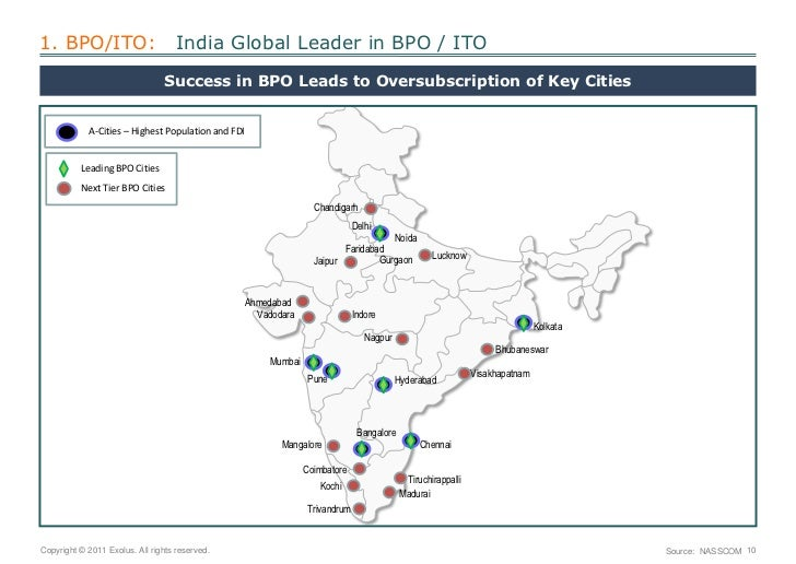 1. BPO/ITO:   India Global Leader in BPO / ITO <br />Success in BPO Leads to Oversubscription of Key Cities <br />Leading ...