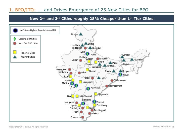 1. BPO/ITO:  … and Drives Emergence of 25 New Cities for BPO<br />New 2nd and 3rd Cities roughly 28% Cheaper than 1st Tier...