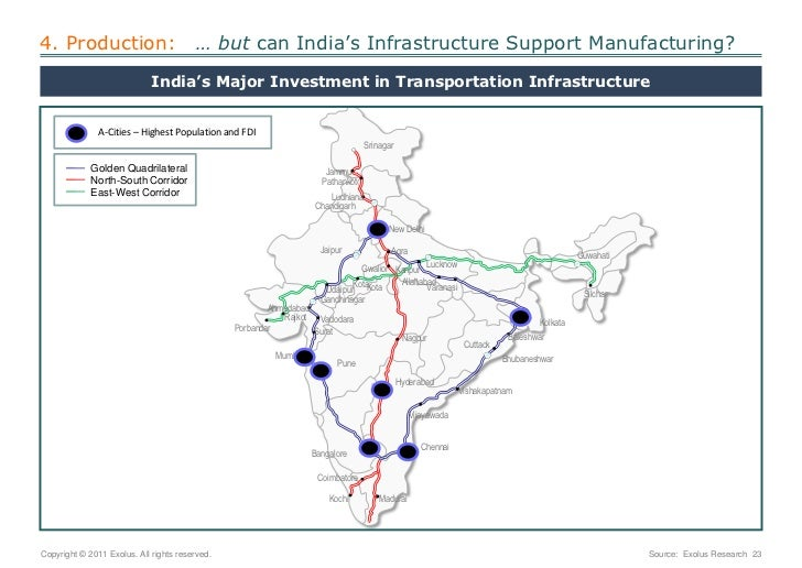 4. Production:  … but can India's Infrastructure Support Manufacturing?<br />India's Major Investment in Transportation In...