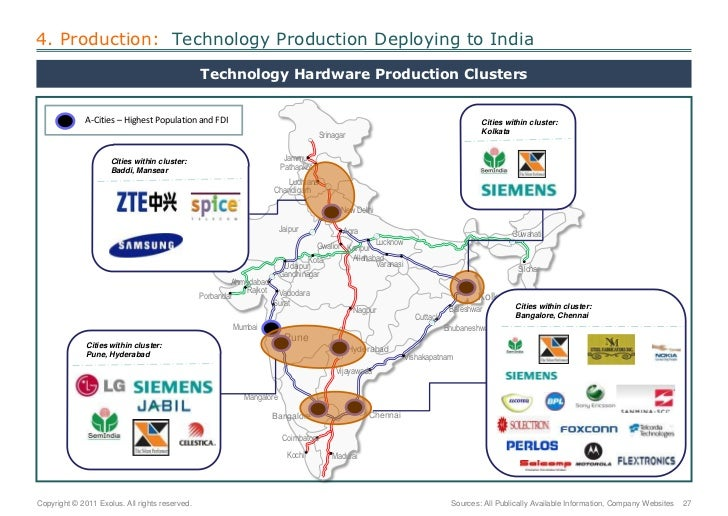 4. Production:  Technology Production Deploying to India<br />Technology Hardware Production Clusters<br />A-Cities – High...