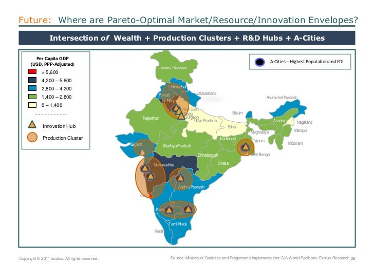 Future:  Where are Pareto-Optimal Market/Resource/Innovation Envelopes?<br />Intersection of  Wealth + Production Clusters...