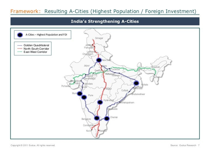 Framework:  Resulting A-Cities (Highest Population / Foreign Investment)<br />India's Strengthening A-Cities<br />Golden Q...