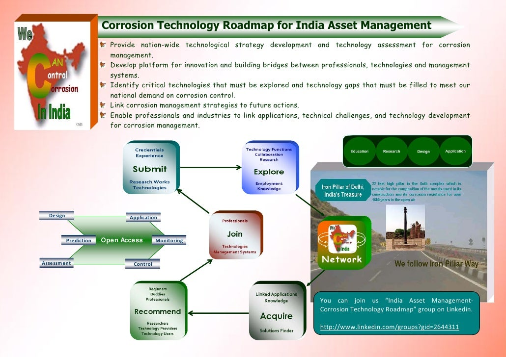 Corrosion Technology Roadmap for India Asset Management                           Provide nation-wide technological strate...
