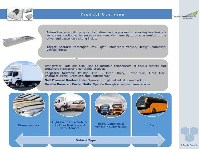 India Automotive Air Conditioning & Refrigeration Market Forecast 202…