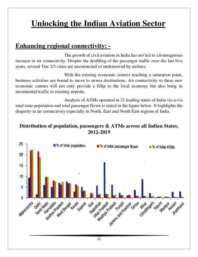 economy of india essay A snapshot of the science & technology sector in india incl key element of economic growth india is among the topmost countries in 50,000 or more papers.