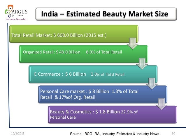 market beauty Ate itself from other specialty beauty supply stores and market its vast product selection, expertise and value in order to bring new customers through their doors in this ever evolving environment to achieve this goal.