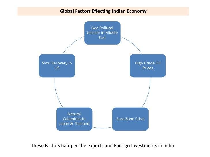 INDIAN ECONOMY 2012 EPUB