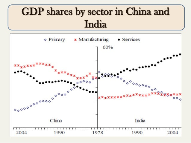 a comparative study of infrastructure in india and china Originality/value this paper provides a comparison between china and india  with  superior chinese infrastructures, which permit more efficient and  this  can be confirmed by various studies recently carried out by renowned consulting.