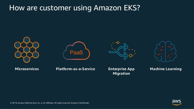 © 2019, Amazon Web Services, Inc. or its Affiliates. All rights reserved. Amazon Confidential How are customer using Amazo...