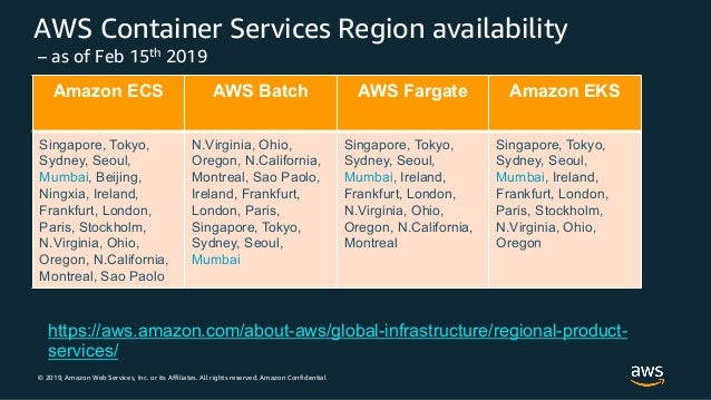 © 2019, Amazon Web Services, Inc. or its Affiliates. All rights reserved. Amazon Confidential AWS Container Services Regio...
