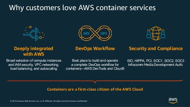© 2019, Amazon Web Services, Inc. or its Affiliates. All rights reserved. Amazon Confidential Why customers love AWS conta...