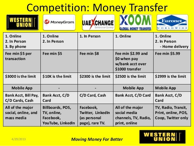 How to receive money through western union in india