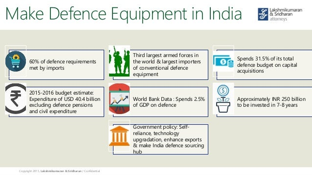 India defence &