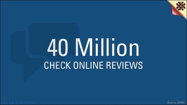 40 Million  CHECK ONLINE REVIEWS  Story told by IDEATELABS  Source: IAMAI